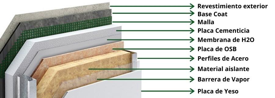 capas de steel frame