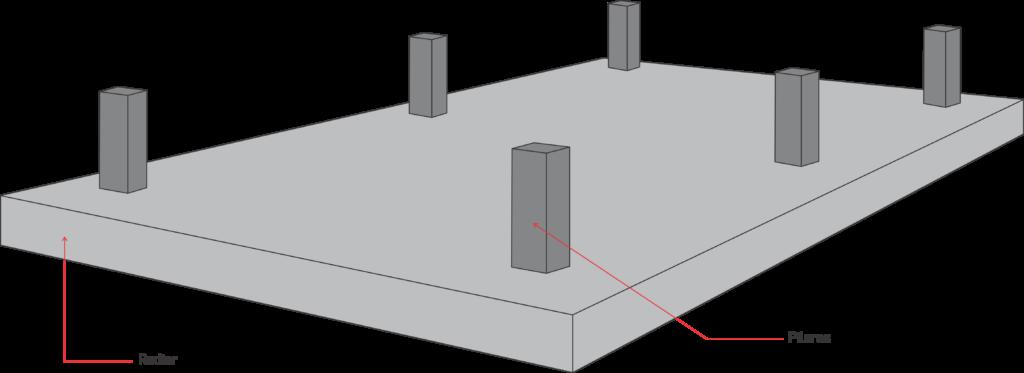 ilustración de losa de cimentación