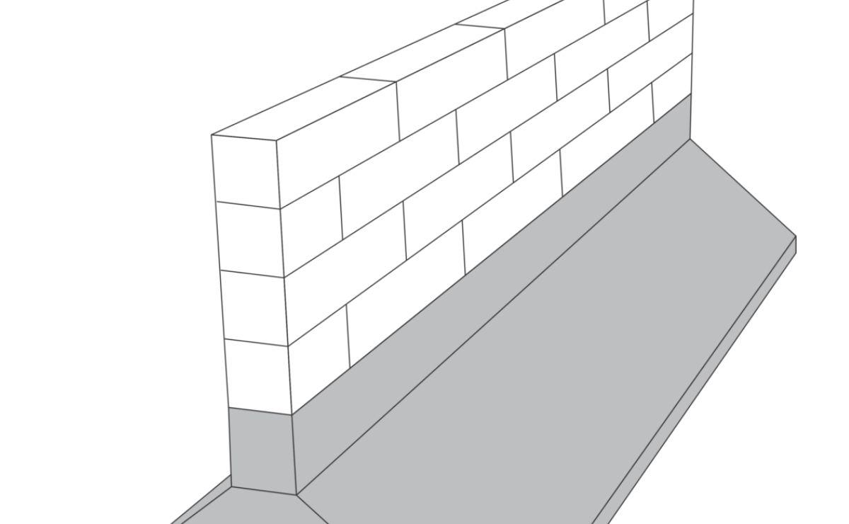 ilustración de una zapata corrida